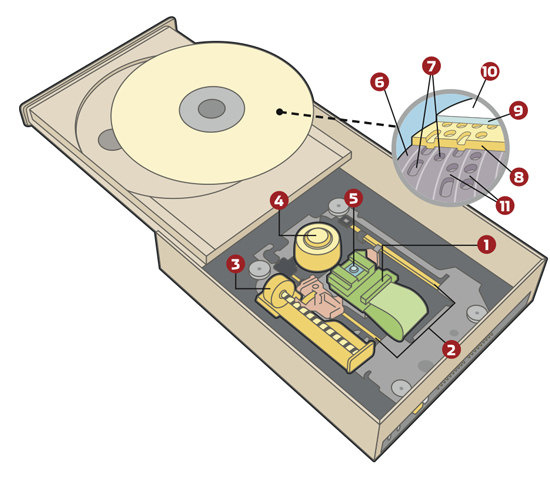 how-it-works-cd-rom-drive